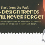 Are You Still Using These 9 Web Design Trends from the 90s? #infographic